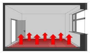 Butler Plumbing Heating & Gasfitting Ltd